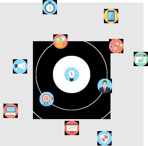 Corporativo mobil otel yönetim sistemi